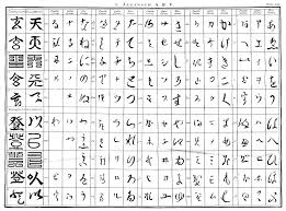 Japanese Rōmaji Romanization