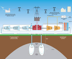Dresser Rand Group Inc Wiki by Compressed Air Energy Storage Wikipedia