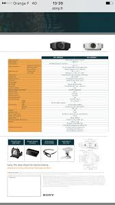 Sony Sxrd Lamp Replacement Instructions by Sony Vpl Hw45es Hw40es Successor Avs Forum Home Theater