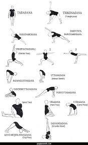 Yoga Asanas Chart Poses With Names 2016
