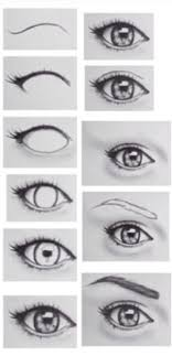 Drawing Eyes Please Also Visit JustForYouPropheticArt For Colorful Inspirational Art And Stories Thank You So Much