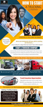 100 Starting A Trucking Company Trucking Careers My Page Crosstv