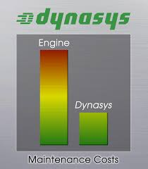 Dynasys™ Auxiliary Power | Dynasys Auxiliary Power Apus Diesel Or Electric Transport Topics Affordable Truck Apu Hp2000 Auxiliary Power Unit Youtube Thermo King Refurbished Starting And Running Rv Ponderance 2014 Used Freightliner Cascadia Evolution Pksmart Certified Heavy Duty Truck Idle Reduction Device Maintenance 2003 All For A Kenworth T600 For Sale 2015 T680 2006 Tripac Yanmar Jasper Al 26231 Mylittsalesmancom Espar Develops Highlyefficient Fuel Cellbased News Units Springfield Mo Dales Sales