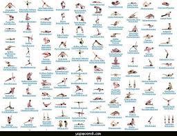 Yoga Asana Chart