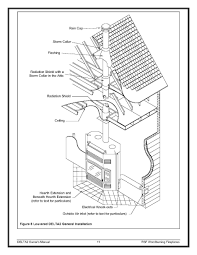 Ceiling Radiation Damper Definition by Heating Wood Fire
