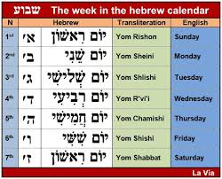 Biblical Calendar And Hebrew