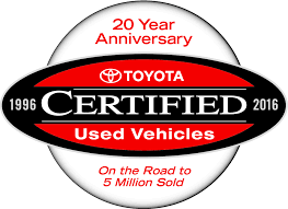 Used Car Values Edmunds | News Of New Car Release 2017 Toyota Tundra Review Features Rundown Edmunds Youtube Fullsize Pickups A Roundup Of The Latest News On Five 2019 Models True Market Value The Magic Number Mathews Ford Sandusky New Dealership In Oh 44870 F150 And Chevrolet Silverado 1500 Sized Up Comparison Do You Have Best Car Buying App Your Phone Used Cars Spokane 5star Dealership Val Diesel Or Gas Power Stroke Faces Off Against Ecoboost 2014 Nissan Frontier Photos Specs News Radka Blog Hits Road With Teslas Model 3 Nwitimescom Enterprise Sales Certified Trucks Suvs For Sale 2018 Lexus Es 350