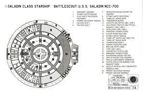 Starship Deck Plan Generator by Star Trek Blueprints Saladin Class Starship U S S Saladin Ncc 700