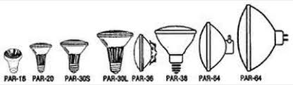 Light Bulb Size Shape Reference Nomenclature