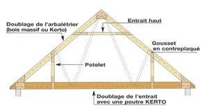 rt 2012 isolation toiture limoges 19 iserver pro
