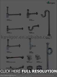 Bathroom Sink Pipe Diagram by Sinks Kitchen Sink Drain Parts Diagram Kitchen Sink Drain Parts