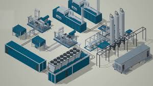Siemens Dresser Rand Guascor by Animated Lngo Hp System Infographic Youtube