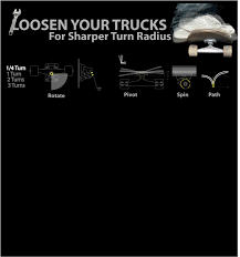 Loose Trucks | Visual/Digital Media 3 :: Information Skateboard Trucks Manchesters Premier Shop Note Amazoncom Premium Allinone Skate Tool By The Blank Ultimate Beginners Guide To Loboarding Board Penny Truck Snap Youtube Ridge Skateboards 27 Inch Big Brother Retro Cruiser How To Tighten Or Loosen Up Your Trucks Longboard Truck Maintenance Ifixit Osprey Complete Carver 29 Inch Amazoncouk Sports Loosen Your On A Skateboard Caliber Co 9inch Set Of 2 What Are The Health Benefits Livestrongcom Clean Wheels 11 Steps With Pictures Wikihow