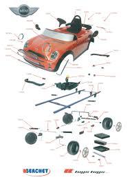 100 Kid Trax Fire Truck Parts Manuals