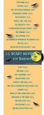 Halloween 2007 Soundtrack Wiki by Best 25 Scary List Ideas On Pinterest Halloween