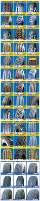 Top Sell Tire Size 11r22.5 295/75r22.5 Trailer Truck Tyre Alibaba ... Truck Tyre Size Shift Continues Reports Michelin What Your Tire Size Means Matters Youtube Amazoncom Marathon 4103504 Flat Free Hand On Bikes Bicycle Sizes Cversion Charts Mountain Bike Tires Guide Nomenclature Stock Vector 703016608 90024 For Sale Suppliers Commercial Heavy Duty Firestone Max Tire With 2 Inch Level Page Chart_tires Information Business News Camper Utility And Boat Trailer Tirebuyercom 9 Best Images Of Chart Metric Toyota Nation Forum Car Forums