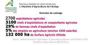 chambre d agriculture ariege ariège économique