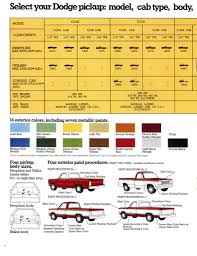 Paint Color Combo Options - Dodge Ram, Ramcharger, Cummins, Jeep ... 2018 Ram 2500 3500 Indepth Model Review Car And Driver Color Match Wrap Oem Auto Motorcycle Paint Matching Vinyl Dodge Dark Green Or Blue Color Two Tone With Silver Trim Truck Man Of Steel Chaing Youtube Upgrade 092015 1500 57l Spectre Performance Paint Dodge Ram Forum Forums 2016 Colors Best Isnt It Sublime The 2017 Special Editions Expand Their Challenger Muscle Exterior Features 10 Limited Edition Dodgeram Trucks You May Have Forgotten Dodgeforum Interior 2004 Dodge Ram Instrument Panel 1959 Dupont Sherman Williams Chips Original