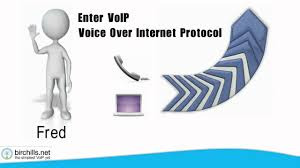 What Is VoiP And How To Get It - Explained In 1 Minute HD Video ... Hess Communications Llc What Is Voip Voice Over Internet Protocol Explained In Under A Minute Over Nelson Kattula Computer Science Implementing Security On Mf Riflebikers Best Service Providers Voip Audio Codecs Pcfunda H323 Sip Rtp Sdp Iax Srtp Skype 136622047jurpaalisdpcgkeamanvoiceover Ip Telephony Stock Vector 742673593 Shutterstock Mobile Ip Technology Using Frankie Internet Protocol Answer The Call Bestinclass Solutions For Businses