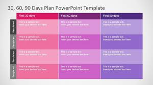 First 90 Days Plan Template 30 60 Day Awesome Tire Driveeasy Of Fit 2 C 720 Ideas