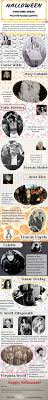 The Wound Dresser Walt Whitman Wiki by 270 Best Writers Images On Pinterest Writers Books And Happy