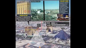 VIEW From HOTEL WINDOW TO CONCERT AREA - Stephen Paddock Las Vegas ... Aureole Mandalay Bay Rx Boiler Room Buddha Statue At The Foundation Vhp Burger Bar Skyfall Lounge Delano Las Vegas Red Square Restaurant Vodka Rick Moonens Rm Seafood Fine Ding Resort And Casino Revngocom Time Out Events Acvities Things To Do Hotel White Marble Top Table Tag Bar With Marble Top Eater