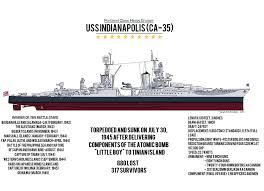 uss indianapolis by phantomoftheruhr on deviantart navires et