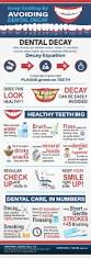 Healthy Halloween Candy Oral B by Halloween Candy Buy Back Halloween Pinterest Halloween Candy