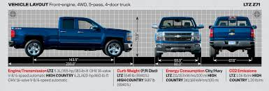 Chevy Silverado Truck Bed Dimensions Beautiful Toyota Tundra | New ... Chevy Truck Bed Dimeions Chart Fresh How To Measure Your 2019 Ford Ranger Beautiful The 28 Unique Pickup Relieving U Production Screws Wood Crisp Sheets Ad Options Ford F 150 New Upcoming Cars 20 2015 And Van Standard Diagram Free Wiring For You 2018 Silverado 1500 Size 250 Sizes Trucks Vast 2014