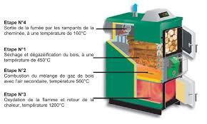 chaudiere bois gazeification prix energies naturels