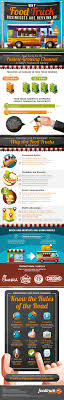 Why Food Truck Businesses Are Revving Up | Food Truck, Business And ... Food Truck Econ Ppt Download Creating Business Plan Step By Samples How To Start For Lowcost Large Mobile Drink Snack Sale Buy Much It Costs To Open A Taco Bell Eater Image Of Executive Summary Big Ideas Does Cost A Youtube Great Up Template Fore Infographic Why Businses Are Revving Truck And Jan 30 Your Free Workshop The How Much Do Food Trucks Vibiraem