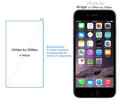 The Curious Case of iPhone 6 1080p Display – We are appcepted