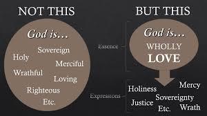 Gods Gutsy Love