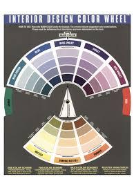 100 Popular Interior Designer The Co Color Wheel Design How To Become An