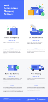 100 Budget Truck Dimensions Ecommerce Shipping Strategies Solutions Best Practices For 2019