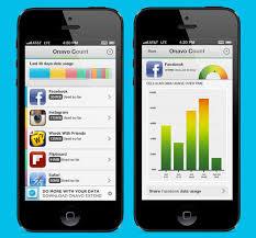 10 Tips To Avoid Exceeding Your Mobile Data Quota Hongkiat