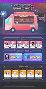 100 Where To Buy Food Trucks SuperStar Night Market Truck 626 716 12 Midnight