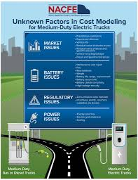 100 Truck Maintenance Council MediumDuty Electric S Cost Of Ownership North American