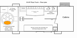 45 Unique Food Truck Floor Plans - House Floor Plans Concept 2018 ... 10 Best Food Safety Images On Pinterest Business Plan Truck Youtube Sample Free Maxresde Cmerge Business Executive Summary Insssrenterprisesco Pdf Genxeg Gallery By James Findley The Green Continuity Easy Aquascape Video Executive Summary Template Of Restaurant Editable Example Black Box Plans Fast And Partypix Me Fine Www Food Truck Plan Ppt 25 Coffee Ideas On Cart Mobile India Uk Anonalabs Pages