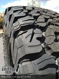 Bf Goodrich All Terrain Truck Tires - Best Tire 2018 Allseason Tires Passenger Touring Car Truck Suv Performance Dunlop Jb Tire Shop Center Houston Used And New Truck Tires Shop Center Best Chinese Brand Advance Tire All Steel Radial 825r16 What Are The Terrain Dirt Commander Mt Ctennial Cooper Discover Stt Pro Off Road 30x950r15 Lrc6 Ply Top 10 Light Winter Youtube Rated For Snow Sale Season Astrosseatingchart Crosscontact Lx20 For Suvs Coinental