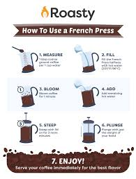 How To Use A French Press Get The Perfect Cup Of Coffee Cold Brew