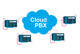 Cloud PBX - CompuTech Managed Solutions Infonetics Cloud Pbx And Unified Communication Services A 12 Voice Infrastructure Platform Broadconnect Canada Offers Virtual Cloud Based Systems For Hosted From Telecom Usa Move On To With Conference Feature Ringtime Phone Virtual Visually In Nj Monmouth Qunifi One Based Home Pagequnifi Sbc Session Border Controller Use Case Sangoma Voip Servicecloud Phone Service How To See Cloudhosted Simple Ui Similar Telzio Voip