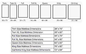 The twin size mattress bed dimensions Home Design