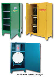 Fireproof Storage Cabinet For Chemicals by Flammable Cabinets U0026 Safety Storage Cabinets Nationwide