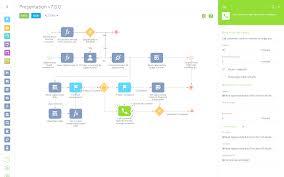 Help Desk Software Features Comparison by Top 3 Business Process Management Software Comparison Of Bpm