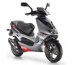 Aprila Scooter Index