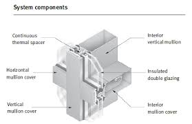 curtain wall fundamentals glass magazine