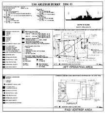 shipboard aviation facilities resume facilities resume