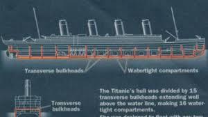 Titanic Sinking Animation 2012 by Titanic How She Sank Georgia Public Broadcasting