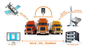 How Do GPS Trackers Work? - Cartrack Semi Truck Gps Commercial Driver Big Rig Accsories Navigation Benefits Of Tracking Blog Navleb Trucking Problems Archives Tandem Thoughts Sen Schumer Calls For Standards Trucks Ny Daily News Teletype Releases First To Support Touch Screen Tire Tracker Sumrtime Roi For Truckers Part 2 Best Commercial Gps Amazoncom Garmin Dezlcam Lmtd6 Hgv Satnav Dash Camuk Europe Telematics Solutions Fleet Ryder Leasing Vehicle Devices Gps System Trackers Youtube